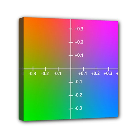 Formula Plane Rainbow Mini Canvas 6  x 6