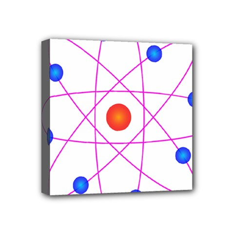 Atom Model Vector Clipart Mini Canvas 4  X 4