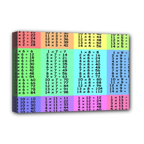 Multiplication Printable Table Color Rainbow Deluxe Canvas 18  X 12