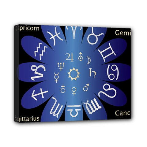 Astrology Birth Signs Chart Canvas 10  X 8