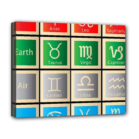 Set Of The Twelve Signs Of The Zodiac Astrology Birth Symbols Deluxe Canvas 20  X 16