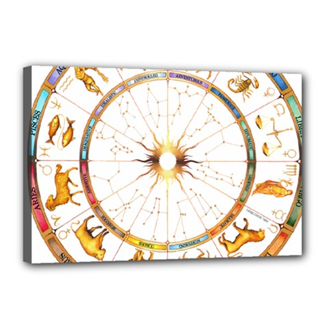 Zodiac Institute Of Vedic Astrology Canvas 18  x 12