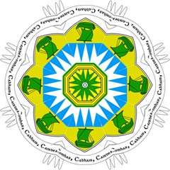 Coat of Arms of County Kerry  Folding Umbrellas