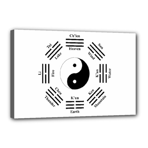 I ching  Canvas 18  x 12