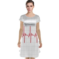 Cardiogram Vary Heart Rate Perform Line Red Plaid Wave Waves Chevron Cap Sleeve Nightdress