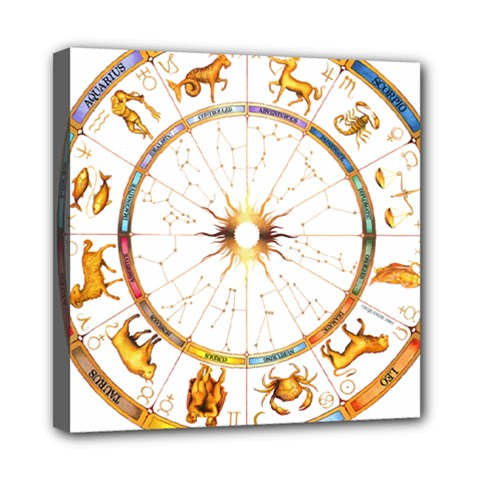 Zodiac  Institute Of Vedic Astrology Mini Canvas 8  X 8