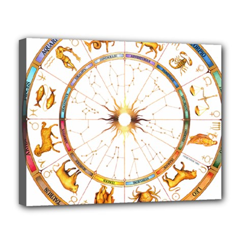 Zodiac  Institute Of Vedic Astrology Canvas 14  X 11