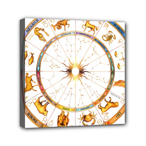 Zodiac  Institute Of Vedic Astrology Mini Canvas 6  X 6