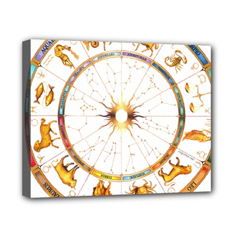 Zodiac  Institute Of Vedic Astrology Canvas 10  X 8