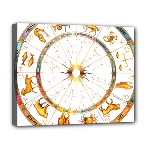 Zodiac  Institute Of Vedic Astrology Deluxe Canvas 20  X 16