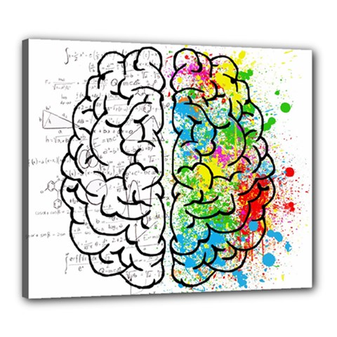 Brain Mind Psychology Idea Hearts Canvas 24  X 20