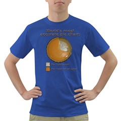 My Kind Of Math Mens' T Shirt (colored)