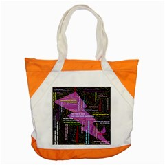 Pain Pain Go Away Accent Tote Bag