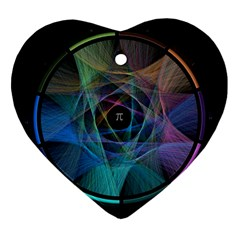 Pi Visualized Heart Ornament (two Sides)