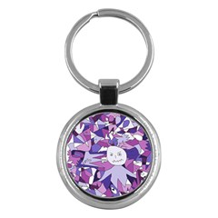 Fms Confusion Key Chain (Round)