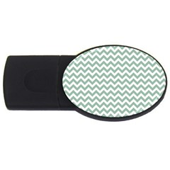 Jade Green And White Zigzag 1GB USB Flash Drive (Oval)