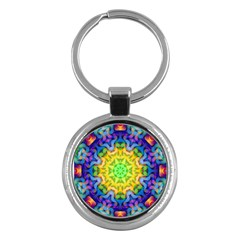 Psychedelic Abstract Key Chain (Round)