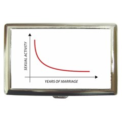 Sexual Activity Versus Years Of Marriage Funny Graphic Design Cigarette Money Case