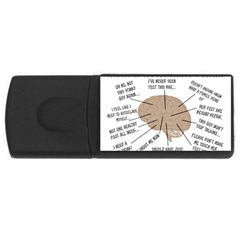 Atlas Of A Podiatrist s Brain 4gb Usb Flash Drive (rectangle)