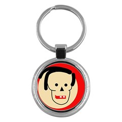 Face Key Chains (Round)