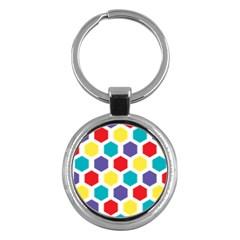 Hexagon Pattern  Key Chains (Round)