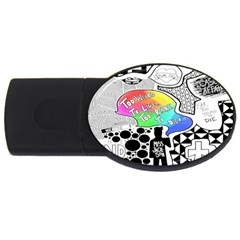 Panic ! At The Disco USB Flash Drive Oval (2 GB)