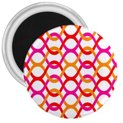 Background Abstract 3  Magnets