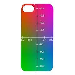 Formula Plane Rainbow Apple iPhone 5S/ SE Hardshell Case