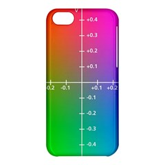Formula Plane Rainbow Apple iPhone 5C Hardshell Case