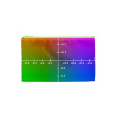 Formula Plane Rainbow Cosmetic Bag (XS)
