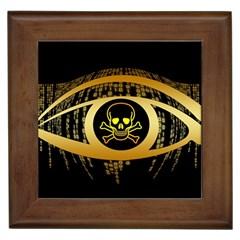 Virus Computer Encryption Trojan Framed Tiles