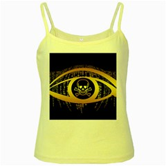 Virus Computer Encryption Trojan Yellow Spaghetti Tank