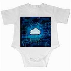 Circuit Computer Chip Cloud Security Infant Creepers
