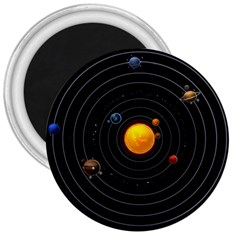 Solar System 3  Magnets