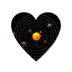 Solar System Heart Magnet