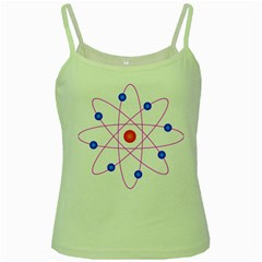 Atom Model Vector Clipart Green Spaghetti Tank