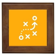 Sign Yellow Strategic Simplicity Round Times Framed Tiles