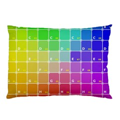 Number Alphabet Plaid Pillow Case