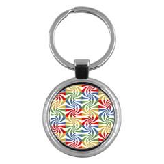Candy Pattern  Key Chains (round)