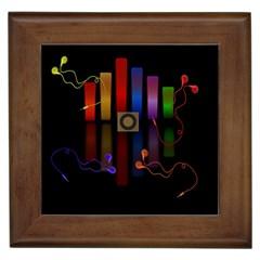 Energy of the sound Framed Tiles