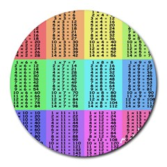 Multiplication Printable Table Color Rainbow Round Mousepads