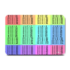 Multiplication Printable Table Color Rainbow Small Doormat