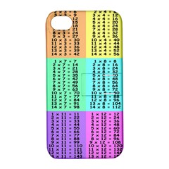 Multiplication Printable Table Color Rainbow Apple iPhone 4/4S Hardshell Case with Stand