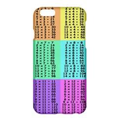 Multiplication Printable Table Color Rainbow Apple iPhone 6 Plus/6S Plus Hardshell Case
