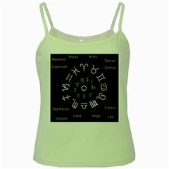 Astrology Chart With Signs And Symbols From The Zodiac Gold Colors Green Spaghetti Tank