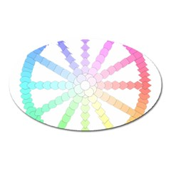 Polygon Evolution Wheel Geometry Oval Magnet