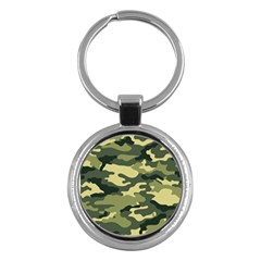Camouflage Camo Pattern Key Chains (round)