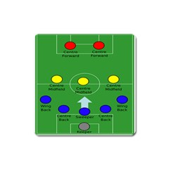 Field Football Positions Square Magnet