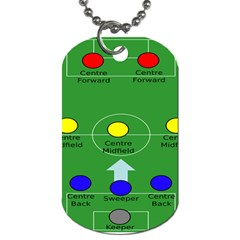 Field Football Positions Dog Tag (one Side)