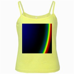 Blue Wallpaper With Rainbow Yellow Spaghetti Tank